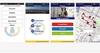 Туризм: появилось новое приложение ToTo4All, самый полный электронный гид по Тур