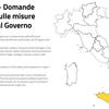 Covid, министерство здравоохранения: еще 15 дней желтой зоны для Сицилии