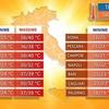 Италию накроет волной африканской жары