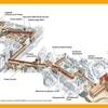 Флоренция, коридор Вазари вновь откроется в 2021 году