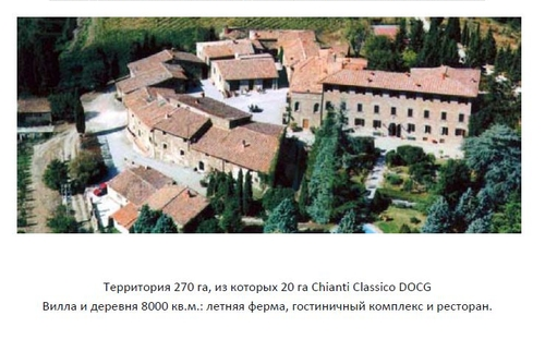 Где купить недвижимость — в Италии или Испании?