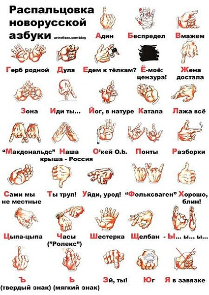 """Новорусская """"распальцовка"""". (Азбука)."""