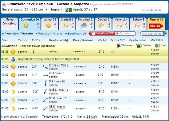 http://italia-ru.com/files/neve-cortina.jpg