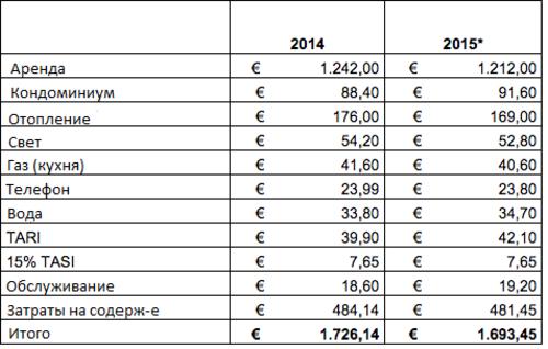 Купить дом в италии за 25000 евро